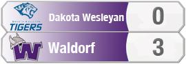 msvsdakota-wesleyan