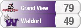 WB vs Grand View