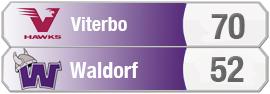 WBBvsViterbo